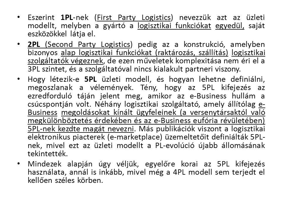 Eszerint 1PL-nek (First Party Logistics) nevezzük azt az üzleti modellt, melyben a gyártó a logisztikai funkciókat egyedül, saját eszközökkel látja el.
