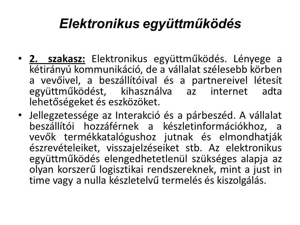 Elektronikus együttműködés 2.szakasz: Elektronikus együttműködés.
