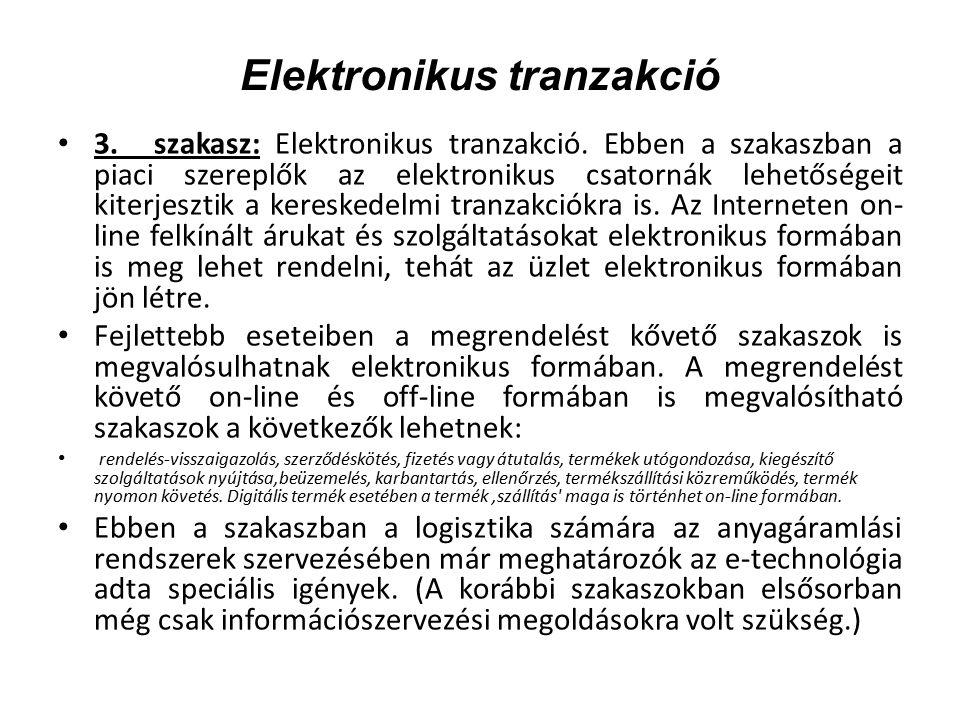 Elektronikus tranzakció 3.szakasz: Elektronikus tranzakció.