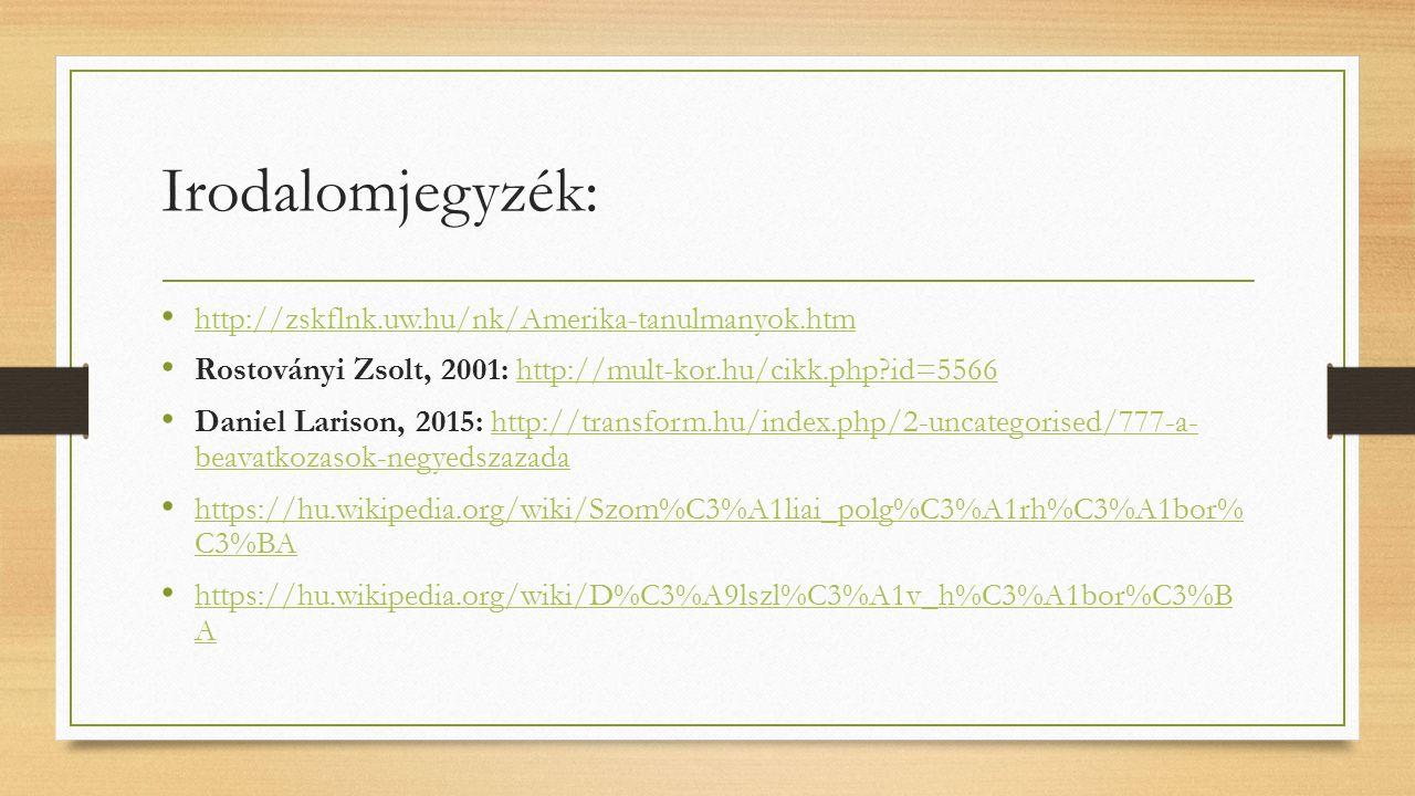 Irodalomjegyzék: http://zskflnk.uw.hu/nk/Amerika-tanulmanyok.htm Rostoványi Zsolt, 2001: http://mult-kor.hu/cikk.php id=5566http://mult-kor.hu/cikk.php id=5566 Daniel Larison, 2015: http://transform.hu/index.php/2-uncategorised/777-a- beavatkozasok-negyedszazadahttp://transform.hu/index.php/2-uncategorised/777-a- beavatkozasok-negyedszazada https://hu.wikipedia.org/wiki/Szom%C3%A1liai_polg%C3%A1rh%C3%A1bor% C3%BA https://hu.wikipedia.org/wiki/Szom%C3%A1liai_polg%C3%A1rh%C3%A1bor% C3%BA https://hu.wikipedia.org/wiki/D%C3%A9lszl%C3%A1v_h%C3%A1bor%C3%B A https://hu.wikipedia.org/wiki/D%C3%A9lszl%C3%A1v_h%C3%A1bor%C3%B A
