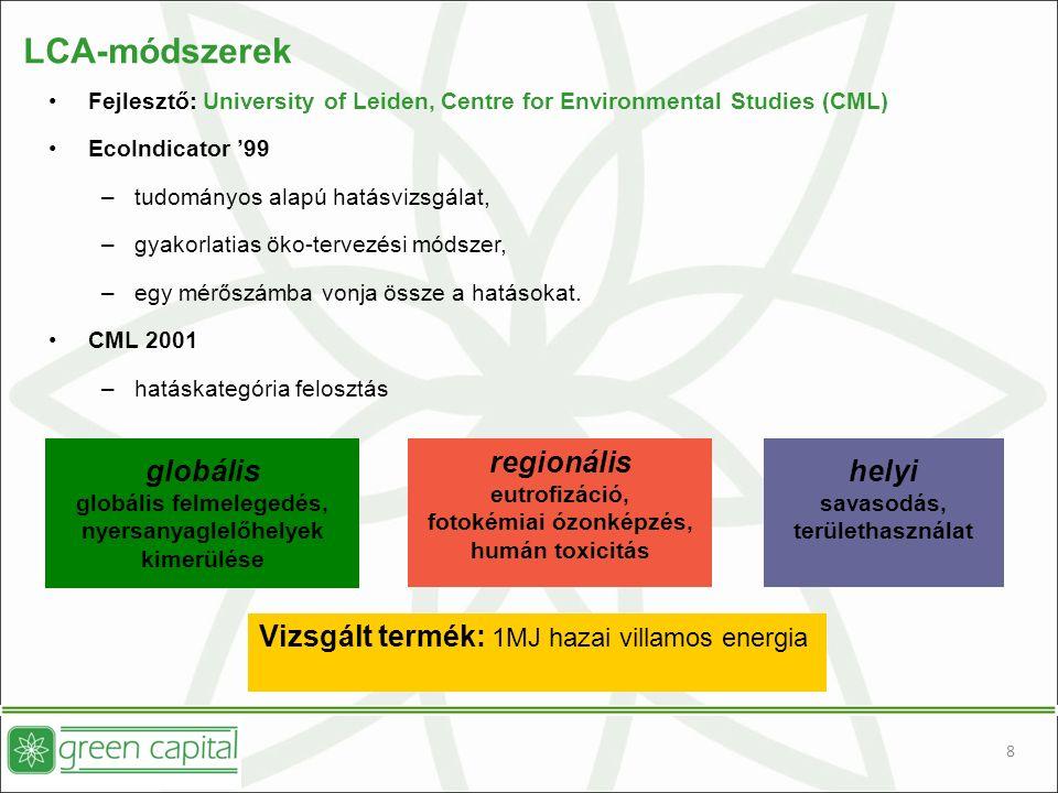 8 LCA-módszerek Fejlesztő: University of Leiden, Centre for Environmental Studies (CML) EcoIndicator '99 –tudományos alapú hatásvizsgálat, –gyakorlatias öko-tervezési módszer, –egy mérőszámba vonja össze a hatásokat.