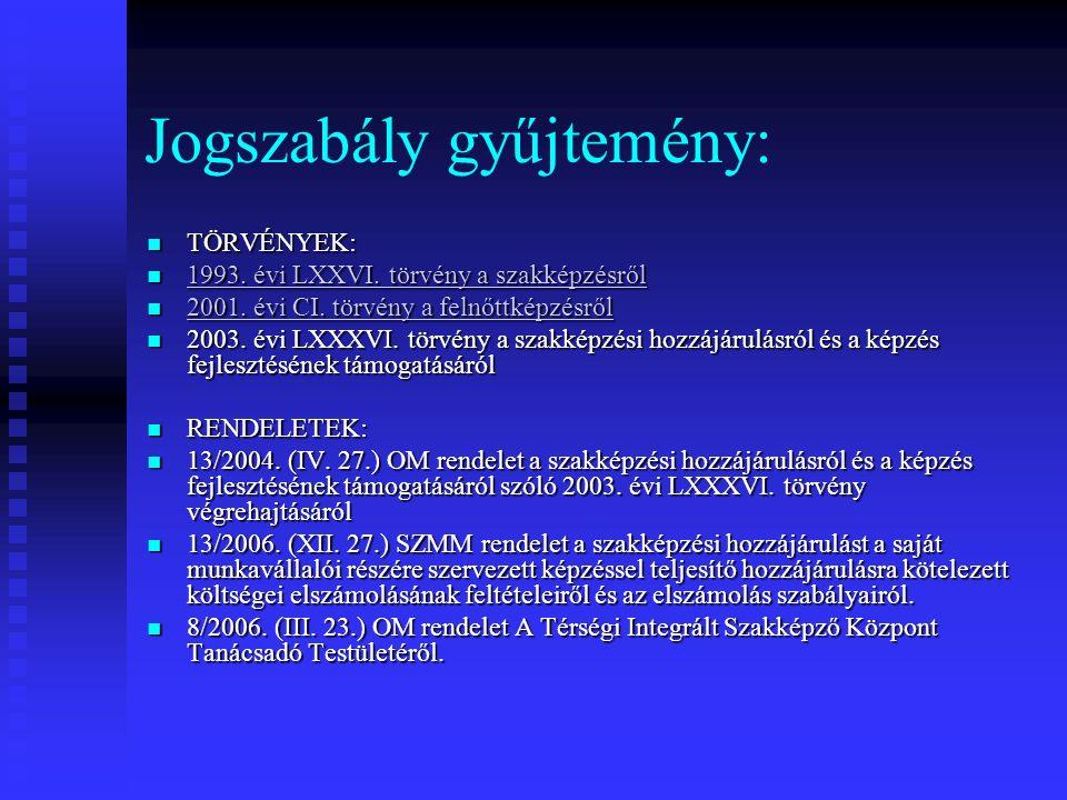 Jogszabály gyűjtemény: TÖRVÉNYEK: TÖRVÉNYEK: 1993.