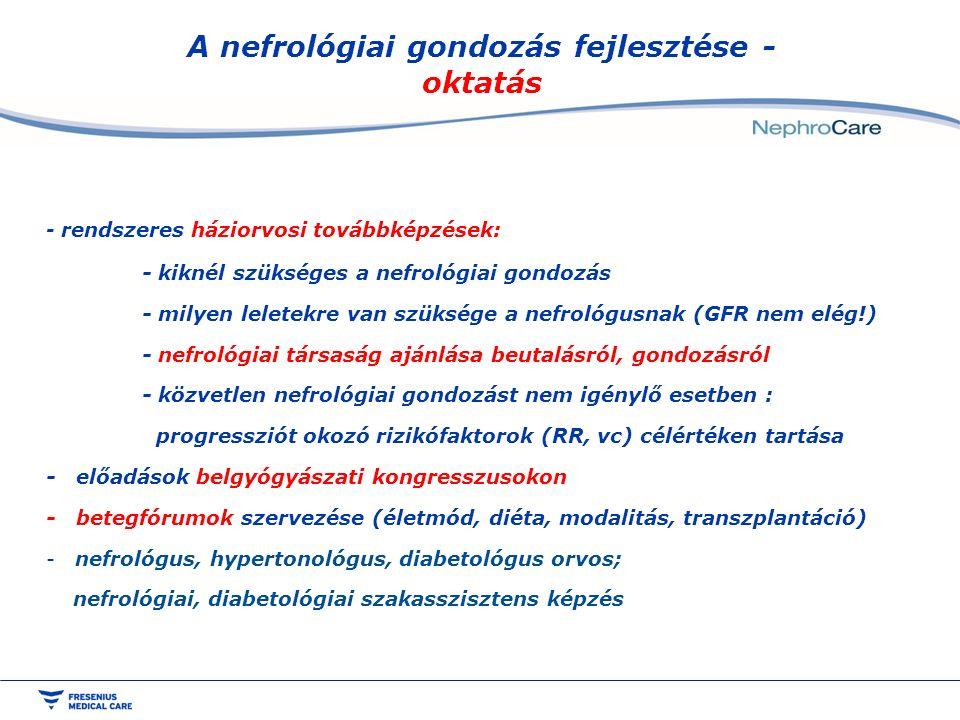 - rendszeres háziorvosi továbbképzések: - kiknél szükséges a nefrológiai gondozás - milyen leletekre van szüksége a nefrológusnak (GFR nem elég!) - nefrológiai társaság ajánlása beutalásról, gondozásról - közvetlen nefrológiai gondozást nem igénylő esetben : progressziót okozó rizikófaktorok (RR, vc) célértéken tartása - előadások belgyógyászati kongresszusokon - betegfórumok szervezése (életmód, diéta, modalitás, transzplantáció) - nefrológus, hypertonológus, diabetológus orvos; nefrológiai, diabetológiai szakasszisztens képzés A nefrológiai gondozás fejlesztése - oktatás