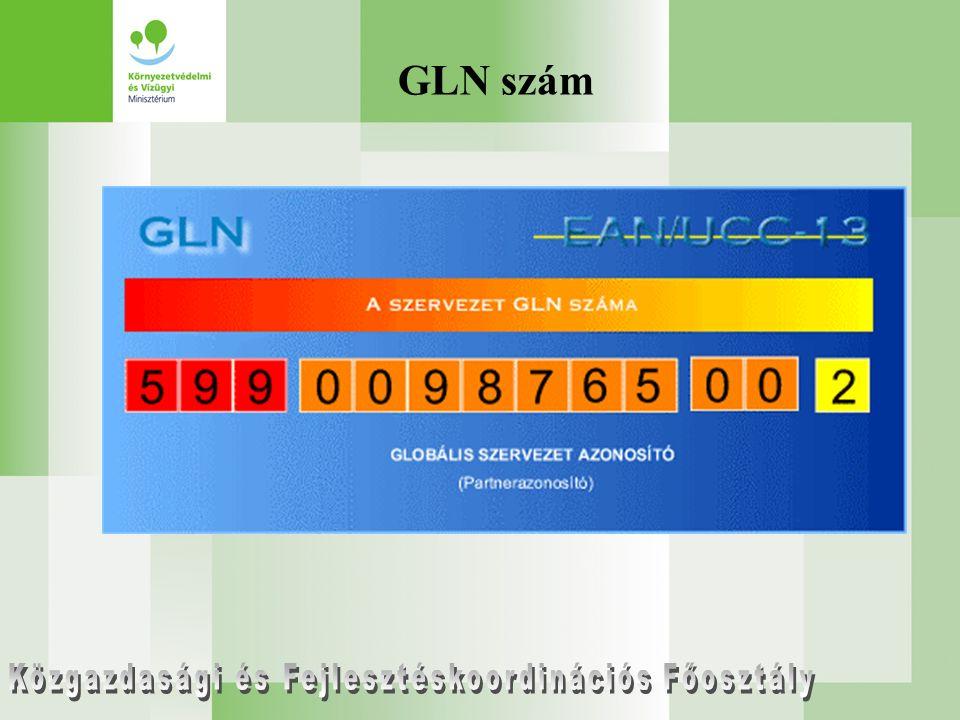 GLN szám