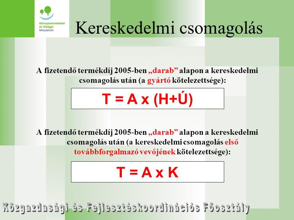 """Kereskedelmi csomagolás A fizetendő termékdíj 2005-ben """"darab alapon a kereskedelmi csomagolás után (a gyártó kötelezettsége): A fizetendő termékdíj 2005-ben """"darab alapon a kereskedelmi csomagolás után (a kereskedelmi csomagolás első továbbforgalmazó vevőjének kötelezettsége): T = A x (H+Ú) T = A x K"""
