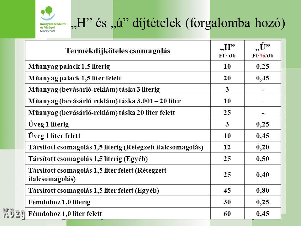 """""""H és """"ú díjtételek (forgalomba hozó) Termékdíjköteles csomagolás """"H Ft / db """"Ú Ft/%/db Műanyag palack 1,5 literig100,25 Műanyag palack 1,5 liter felett200,45 Műanyag (bevásárló-reklám) táska 3 literig3- Műanyag (bevásárló-reklám) táska 3,001 – 20 liter10- Műanyag (bevásárló-reklám) táska 20 liter felett25- Üveg 1 literig30,25 Üveg 1 liter felett100,45 Társított csomagolás 1,5 literig (Rétegzett italcsomagolás)120,20 Társított csomagolás 1,5 literig (Egyéb)250,50 Társított csomagolás 1,5 liter felett (Rétegzett italcsomagolás) 250,40 Társított csomagolás 1,5 liter felett (Egyéb)450,80 Fémdoboz 1,0 literig300,25 Fémdoboz 1,0 liter felett600,45"""