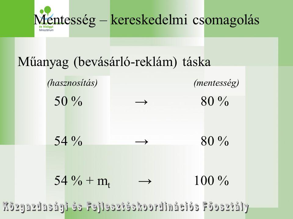 Mentesség – kereskedelmi csomagolás Műanyag (bevásárló-reklám) táska (hasznosítás) (mentesség) 50 % → 80 % 54 % → 80 % 54 % + m t →100 %