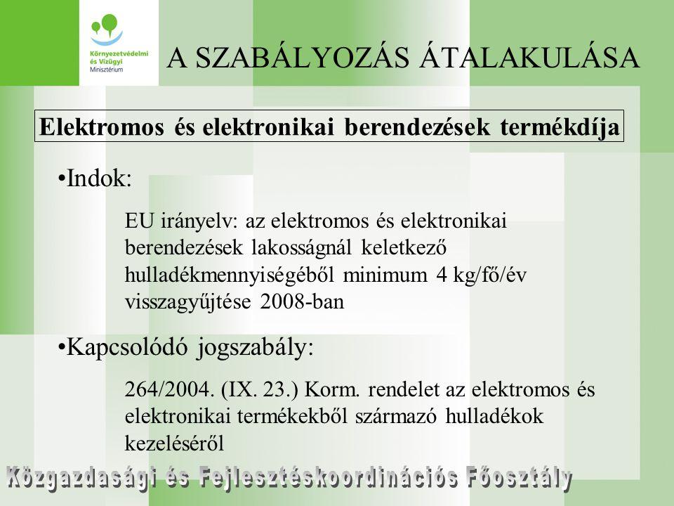 A SZABÁLYOZÁS ÁTALAKULÁSA Indok: EU irányelv: az elektromos és elektronikai berendezések lakosságnál keletkező hulladékmennyiségéből minimum 4 kg/fő/év visszagyűjtése 2008-ban Kapcsolódó jogszabály: 264/2004.