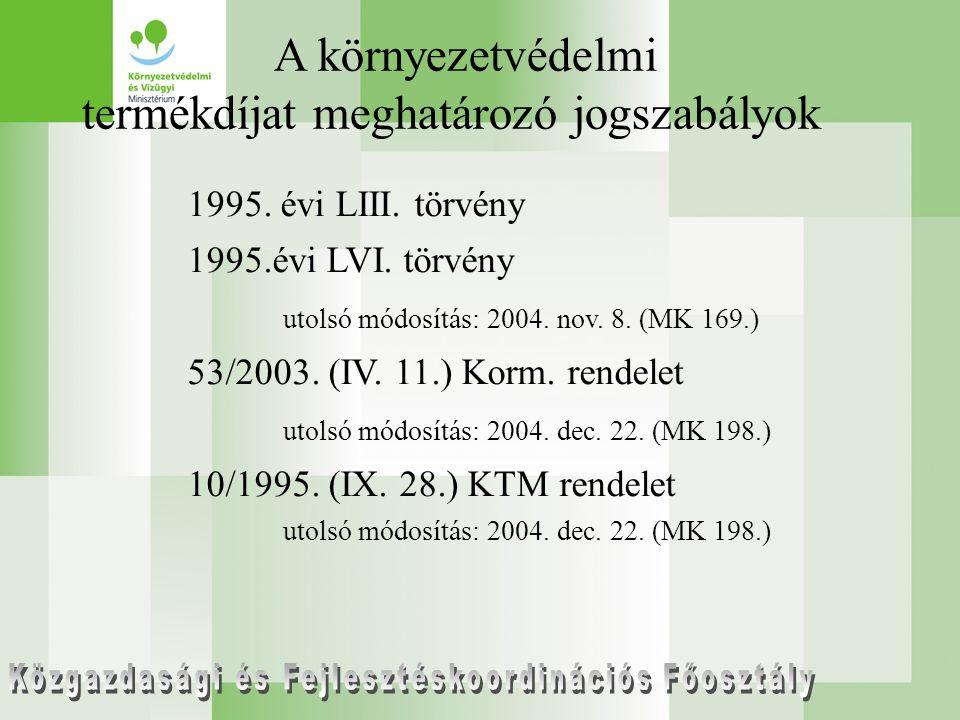 A környezetvédelmi termékdíjat meghatározó jogszabályok 1995.