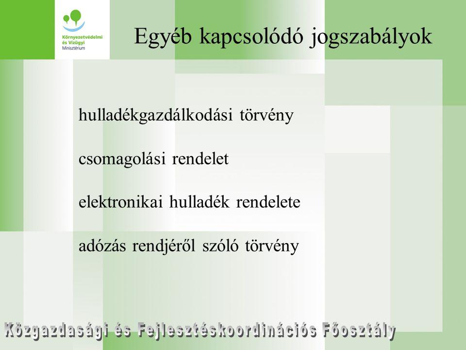 A SZABÁLYOZÁS ÁTALAKULÁSA Csomagolás –darab alapú díjtétel –újrahasználati követelmény Elektromos és elektronikai berendezések Mentességi feltételrendszer változása 2005.