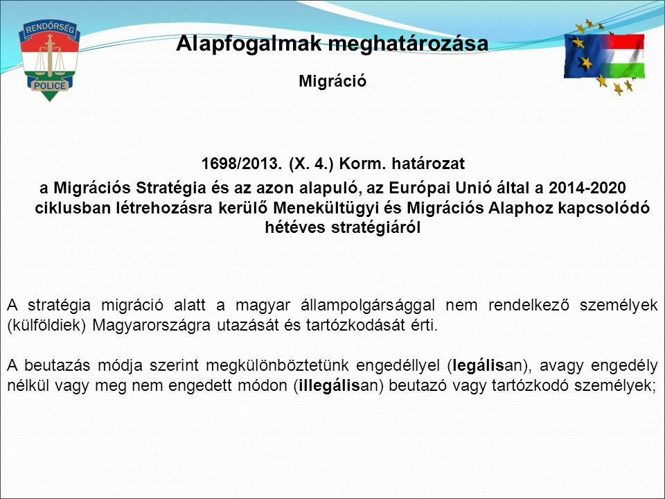 Alapfogalmak meghatározása 1698/2013. (X. 4.) Korm.