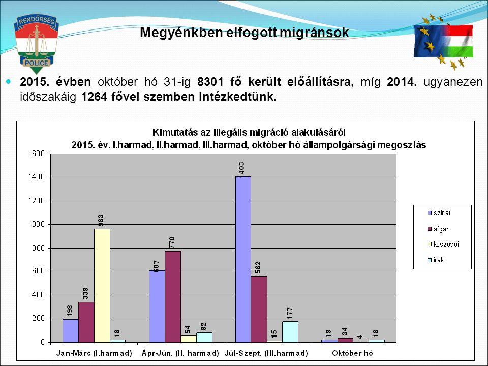 Megyénkben elfogott migránsok 2015. évben október hó 31-ig 8301 fő került előállításra, míg 2014.