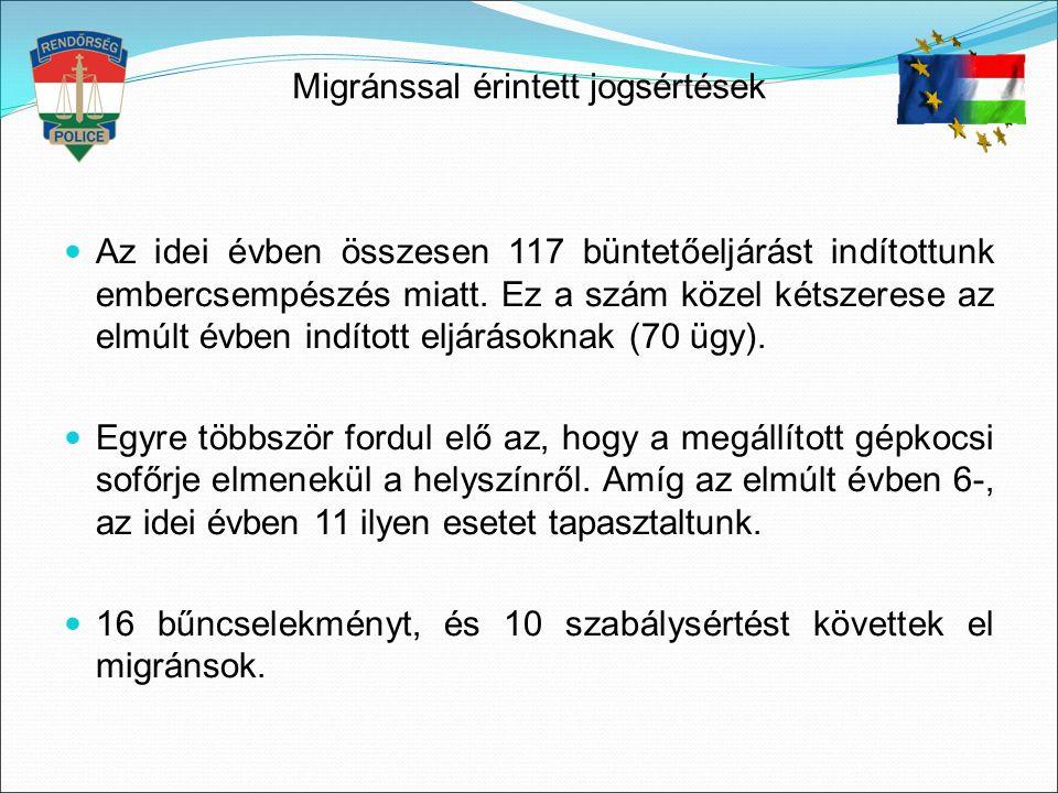 Migránssal érintett jogsértések Az idei évben összesen 117 büntetőeljárást indítottunk embercsempészés miatt.