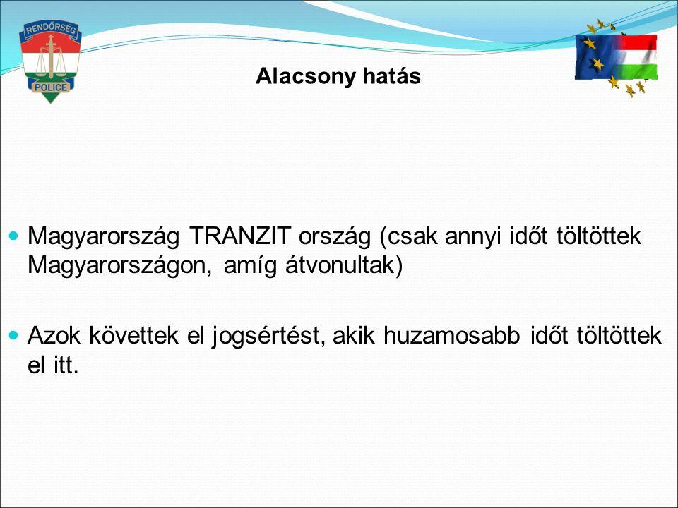 Alacsony hatás Magyarország TRANZIT ország (csak annyi időt töltöttek Magyarországon, amíg átvonultak) Azok követtek el jogsértést, akik huzamosabb időt töltöttek el itt.