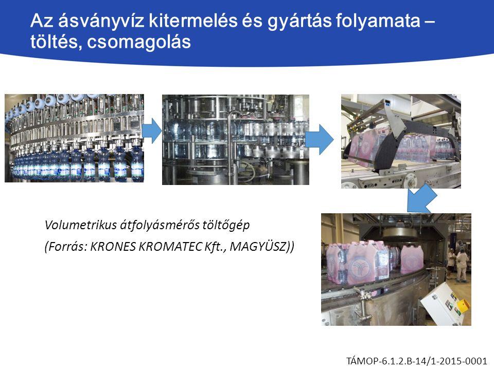 Az ásványvíz kitermelés és gyártás folyamata – töltés, csomagolás TÁMOP-6.1.2.B-14/1-2015-0001 Volumetrikus átfolyásmérős töltőgép (Forrás: KRONES KROMATEC Kft., MAGYÜSZ))