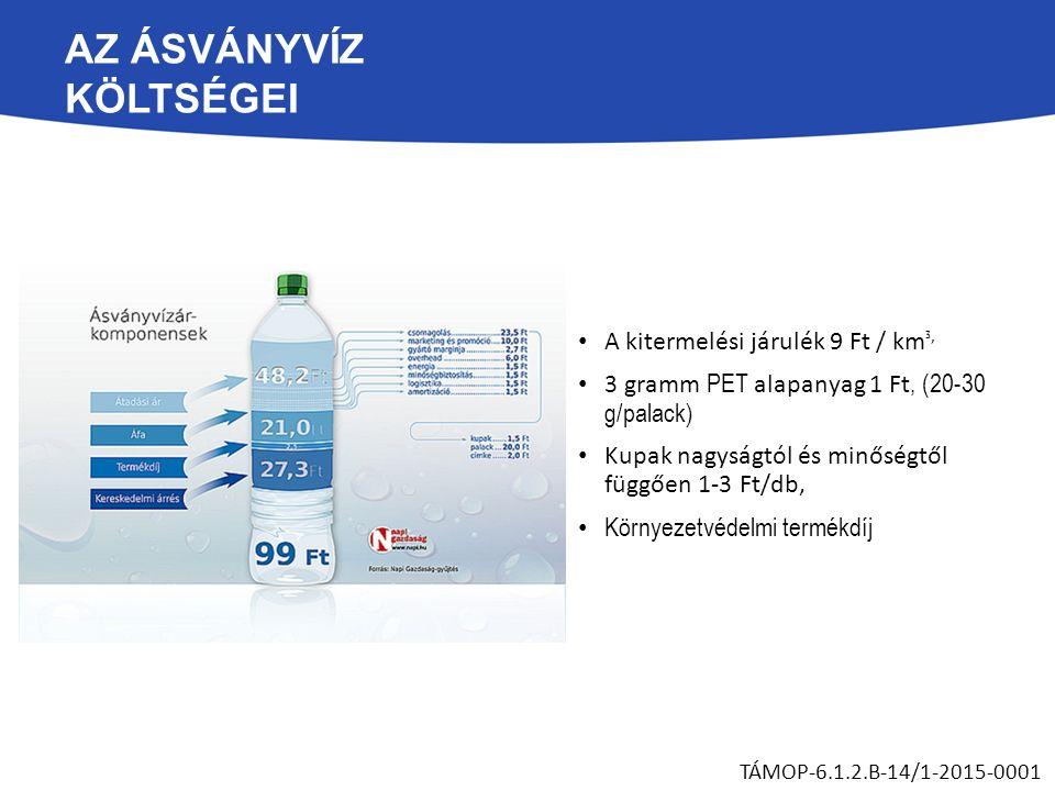 AZ ÁSVÁNYVÍZ KÖLTSÉGEI TÁMOP-6.1.2.B-14/1-2015-0001 A kitermelési járulék 9 Ft / km ᶾ, 3 gramm PET alapanyag 1 Ft, (20-30 g/palack) Kupak nagyságtól és minőségtől függően 1-3 Ft/db, Környezetvédelmi termékdíj