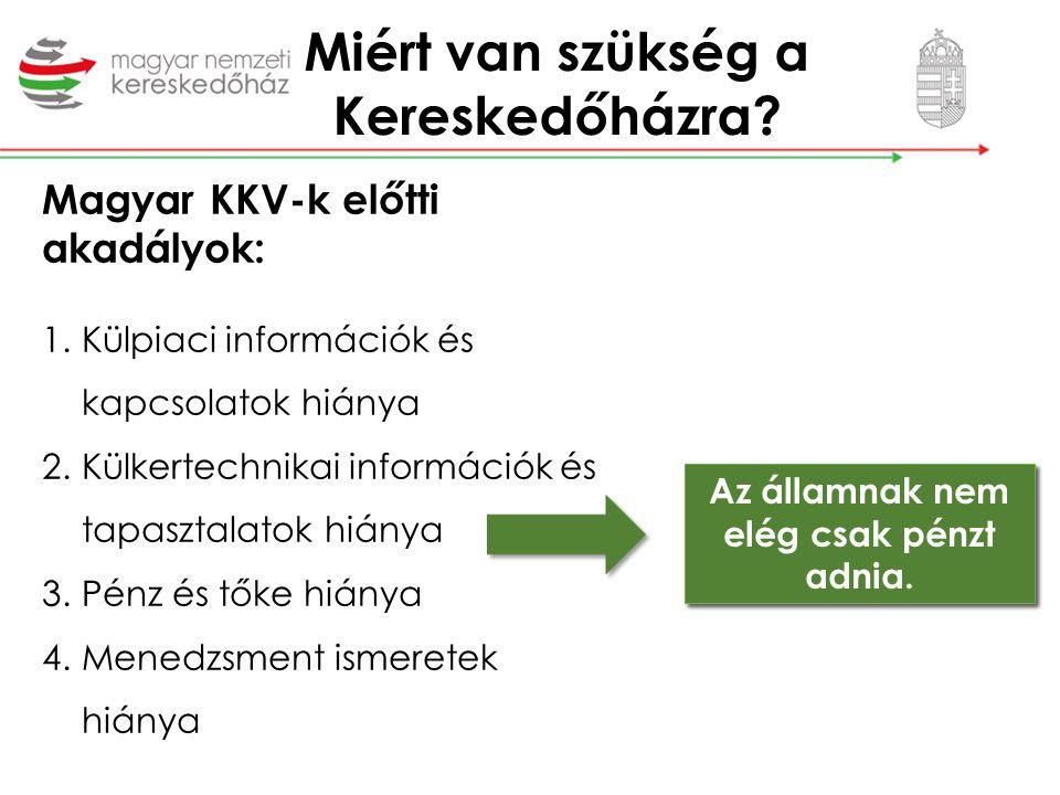 A Magyar Nemzeti Kereskedőház (MNKH) küldetése: Modern kereskedőház: minél sűrűbben szőtt kapcsolati hálót vessünk ki az EU-n kívüli piacokra Integrátor és inkubátor szerep:  Szétszórt árualapok / komplementer szolgáltatások összeszervezése  Kezdő exportőrök támogatása minden oldalról  Kapacitásbővítések elősegítése  Szolgáltatás diverzifikálás Üzleti alapon, de a tulajdonosok gazdaságdiplomáciai céljának segítése Nemzeti gazdasági országimázs építése Küldetésünk