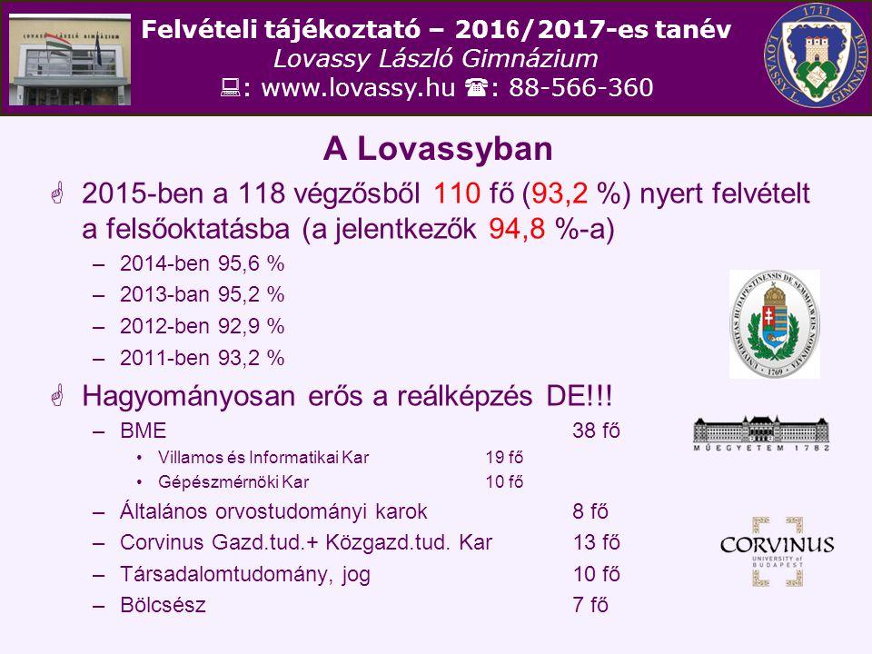 Felvételi tájékoztató – 201 6 /2017-es tanév Lovassy László Gimnázium  : www.lovassy.hu  : 88-566-360 A Lovassyban  2015-ben a 118 végzősből 110 fő