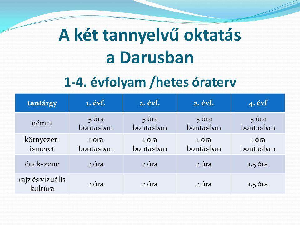 A két tannyelvű oktatás a Darusban 5-8.évfolyam /hetes óraterv tantárgy5.