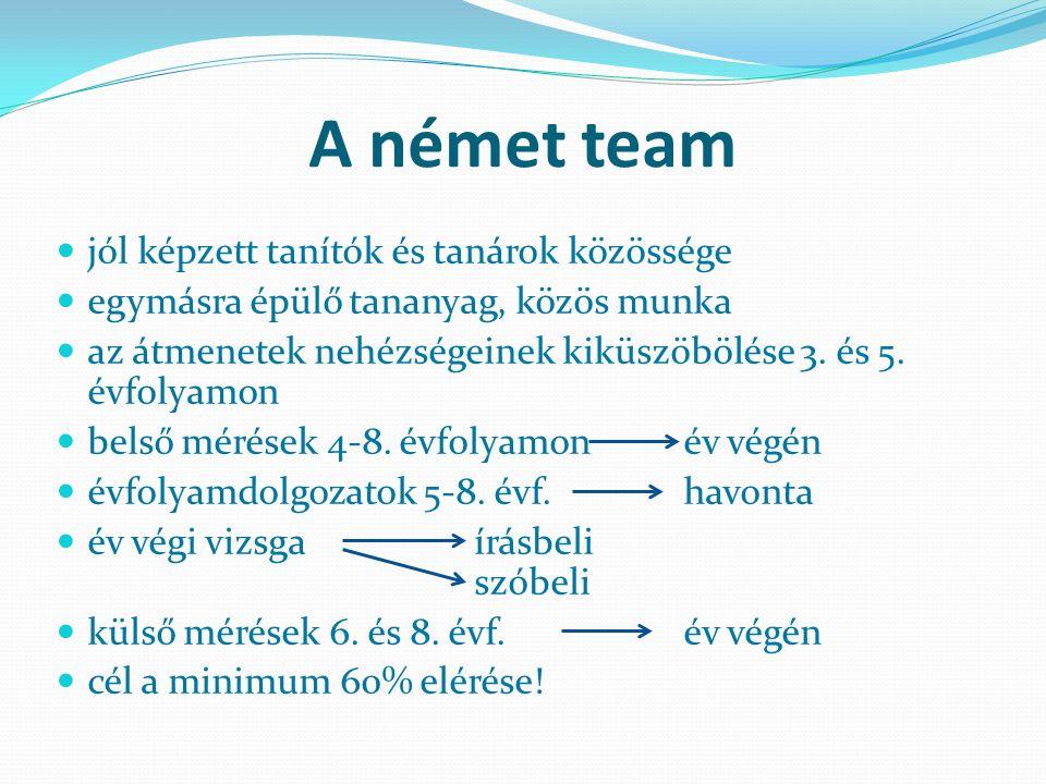 A német team jól képzett tanítók és tanárok közössége egymásra épülő tananyag, közös munka az átmenetek nehézségeinek kiküszöbölése 3.