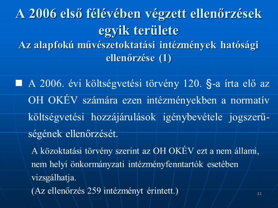 11 A 2006 első félévében végzett ellenőrzések egyik területe Az alapfokú művészetoktatási intézmények hatósági ellenőrzése (1) A 2006.