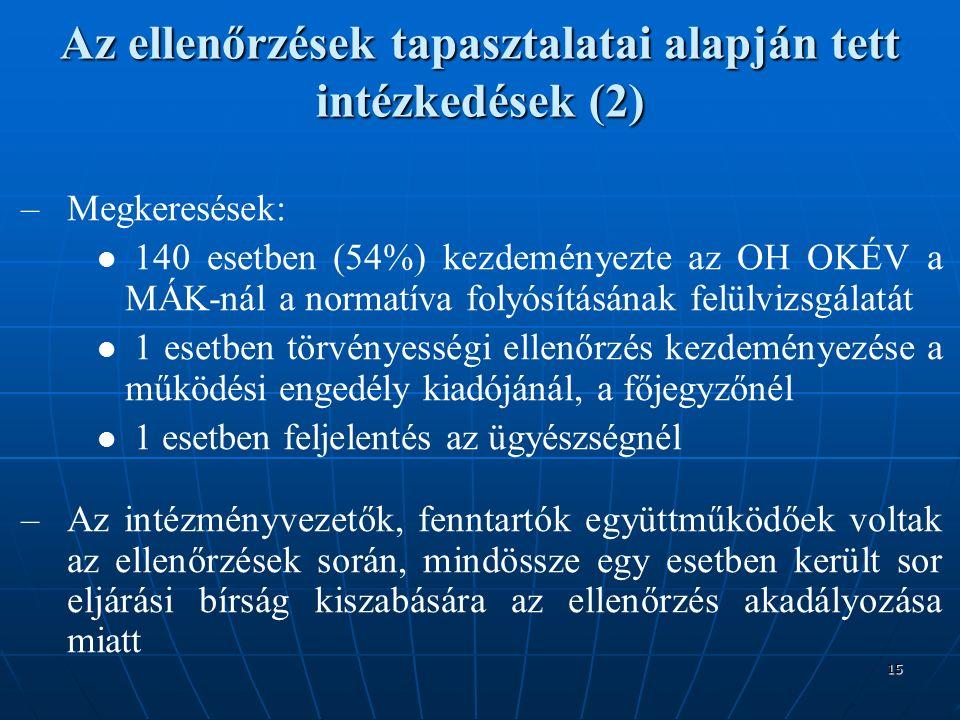 15 Az ellenőrzések tapasztalatai alapján tett intézkedések (2) – –Megkeresések: 140 esetben (54%) kezdeményezte az OH OKÉV a MÁK-nál a normatíva folyósításának felülvizsgálatát 1 esetben törvényességi ellenőrzés kezdeményezése a működési engedély kiadójánál, a főjegyzőnél 1 esetben feljelentés az ügyészségnél – –Az intézményvezetők, fenntartók együttműködőek voltak az ellenőrzések során, mindössze egy esetben került sor eljárási bírság kiszabására az ellenőrzés akadályozása miatt