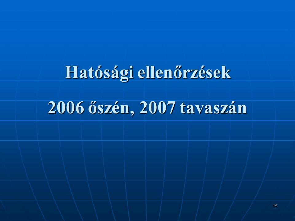 16 Hatósági ellenőrzések 2006 őszén, 2007 tavaszán