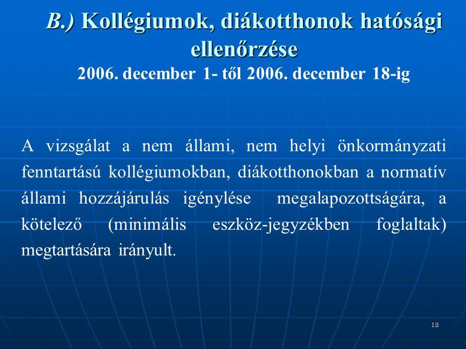 18 B.) Kollégiumok, diákotthonok hatósági ellenőrzése B.) Kollégiumok, diákotthonok hatósági ellenőrzése 2006.