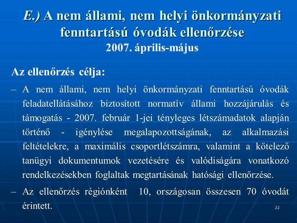 22 E.) A nem állami, nem helyi önkormányzati fenntartású óvodák ellenőrzése E.) A nem állami, nem helyi önkormányzati fenntartású óvodák ellenőrzése 2007.