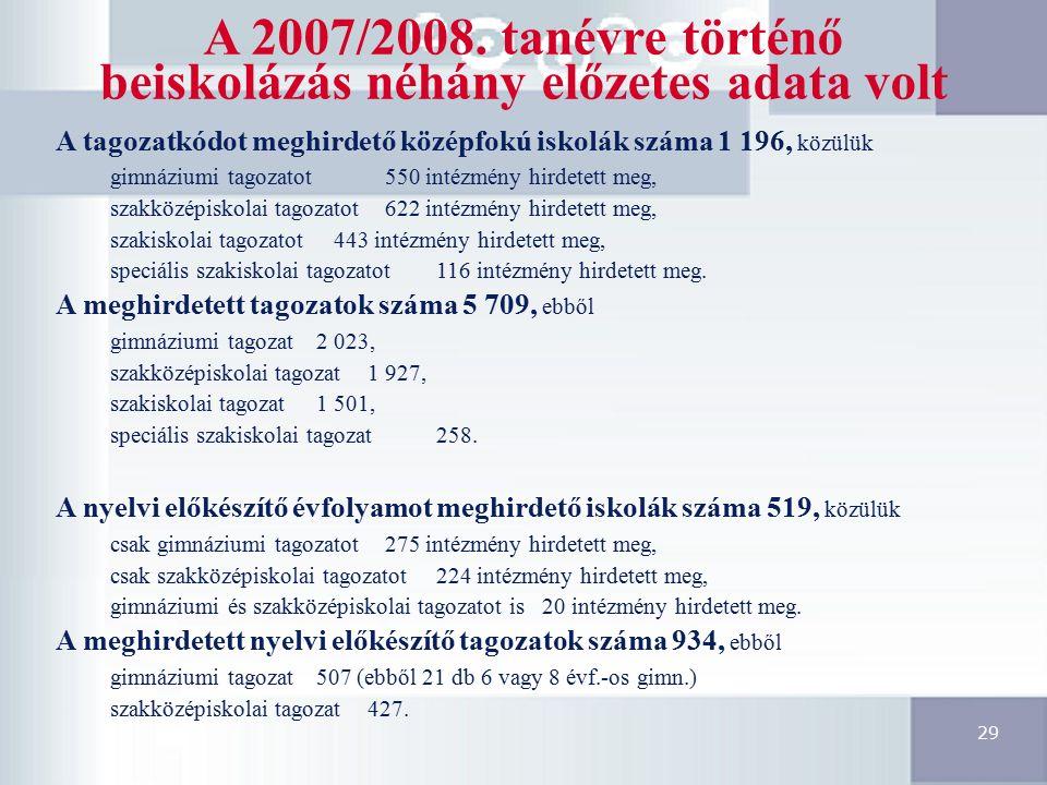 29 A 2007/2008. tanévre történő beiskolázás néhány előzetes adata volt A tagozatkódot meghirdető középfokú iskolák száma 1 196, közülük gimnáziumi tag