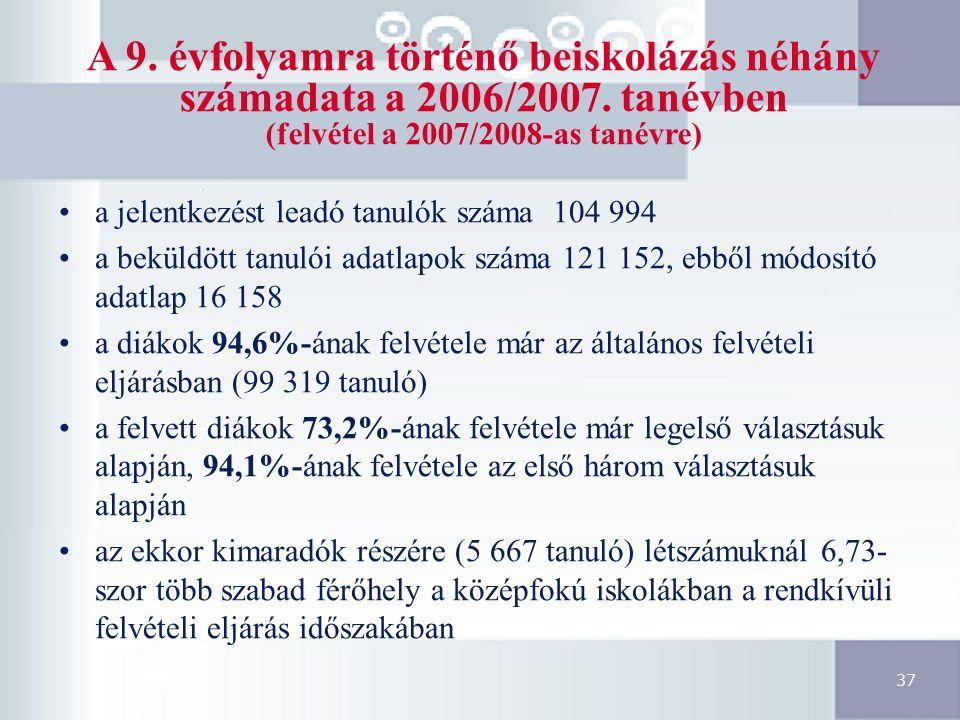 37 A 9. évfolyamra történő beiskolázás néhány számadata a 2006/2007.