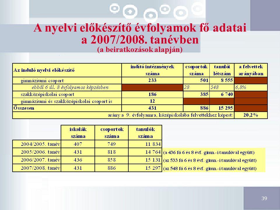 39 A nyelvi előkészítő évfolyamok fő adatai a 2007/2008. tanévben (a beiratkozások alapján) 39