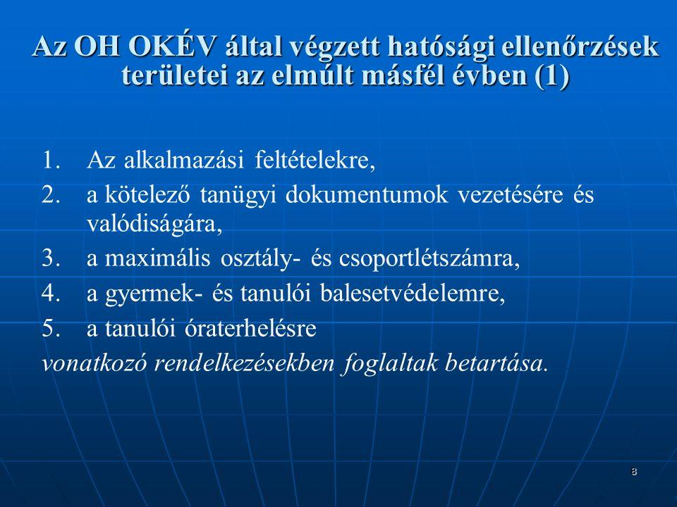 8 Az OH OKÉV által végzett hatósági ellenőrzések területei az elmúlt másfél évben (1) 1.