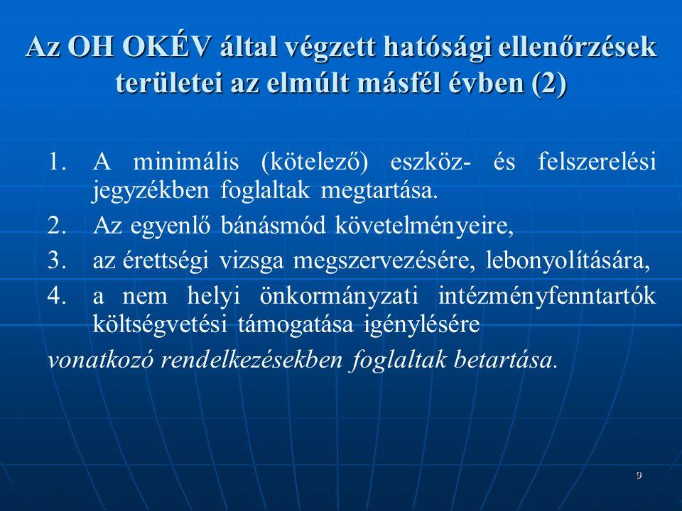 9 Az OH OKÉV által végzett hatósági ellenőrzések területei az elmúlt másfél évben (2) 1.