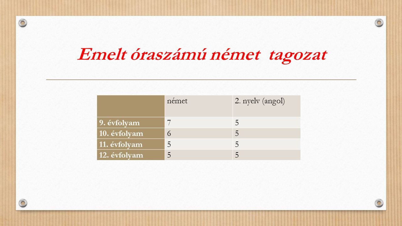 Emelt óraszámú német tagozat német2. nyelv (angol) 9.