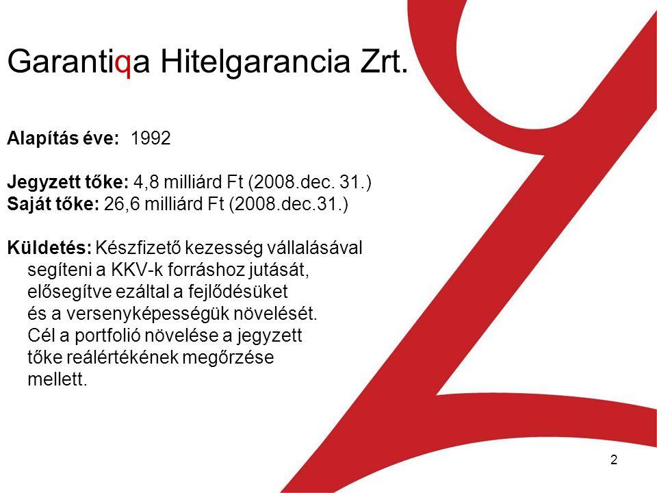 2 Garantiqa Hitelgarancia Zrt. Alapítás éve: 1992 Jegyzett tőke: 4,8 milliárd Ft (2008.dec.