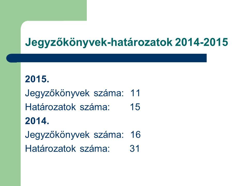 Jegyzőkönyvek-határozatok 2014-2015 2015. Jegyzőkönyvek száma: 11 Határozatok száma: 15 2014.