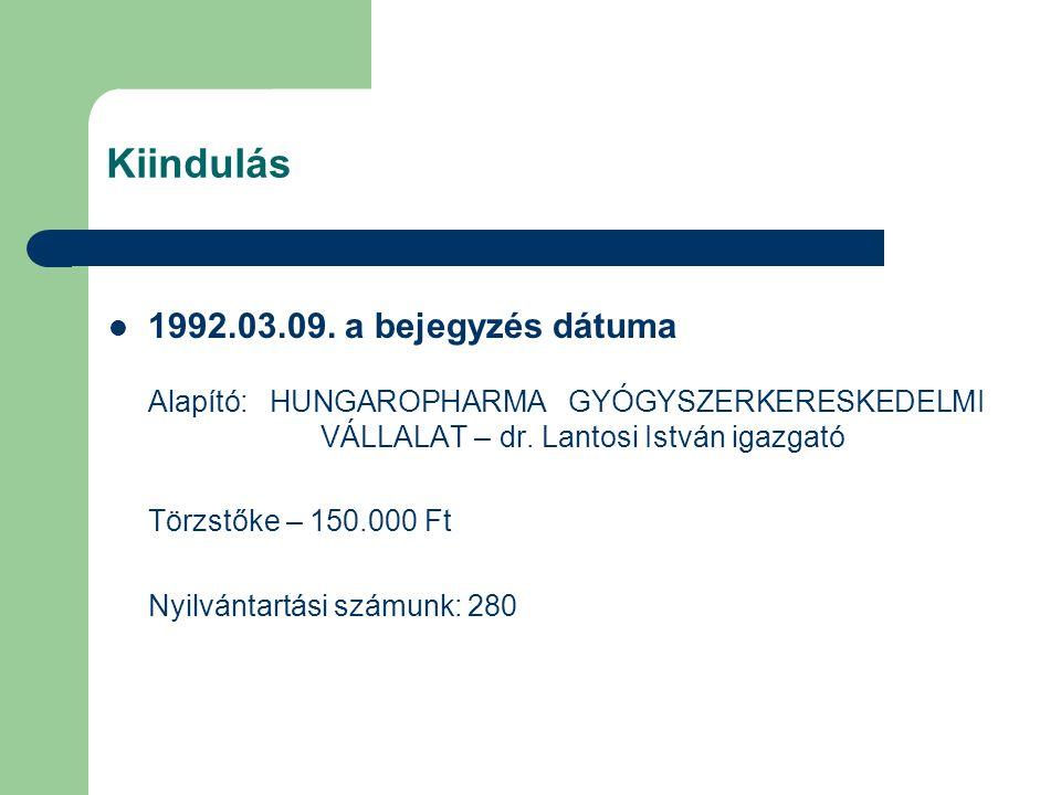 Kiindulás 1992.03.09.