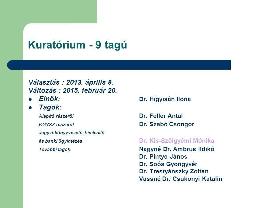 Kuratórium - 9 tagú Választás : 2013. április 8. Változás : 2015.