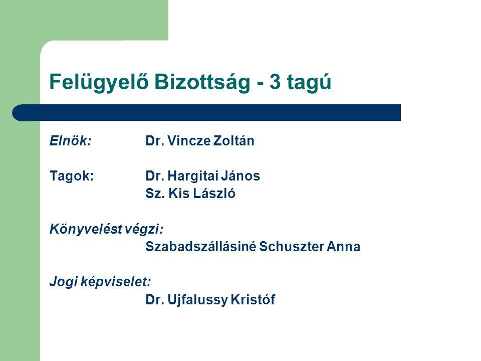 Felügyelő Bizottság - 3 tagú Elnök:Dr.Vincze Zoltán Tagok:Dr.