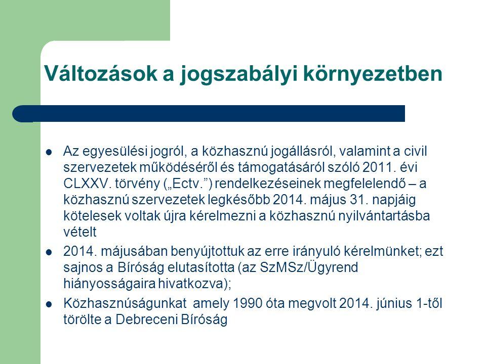 Változások a jogszabályi környezetben Az egyesülési jogról, a közhasznú jogállásról, valamint a civil szervezetek működéséről és támogatásáról szóló 2011.