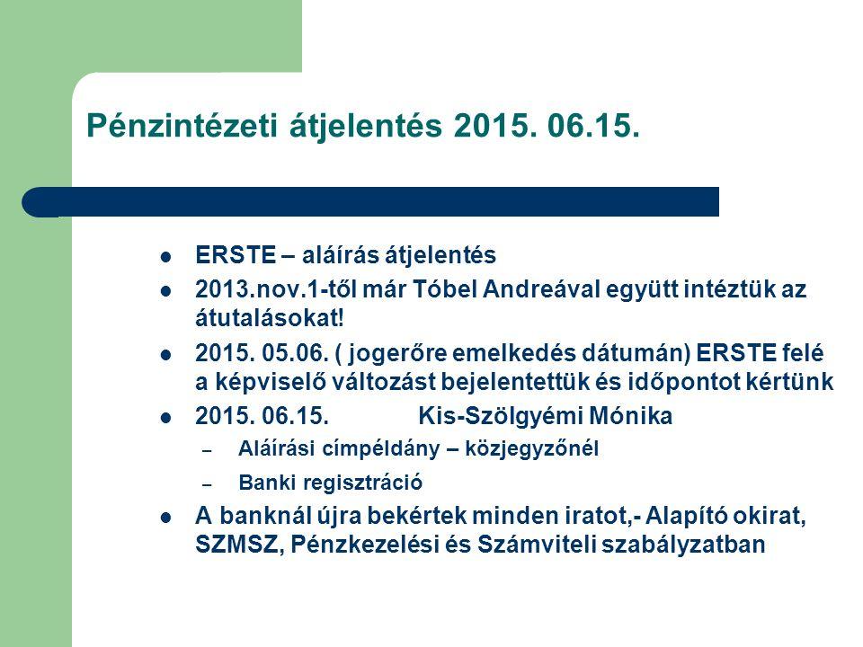Pénzintézeti átjelentés 2015. 06.15.