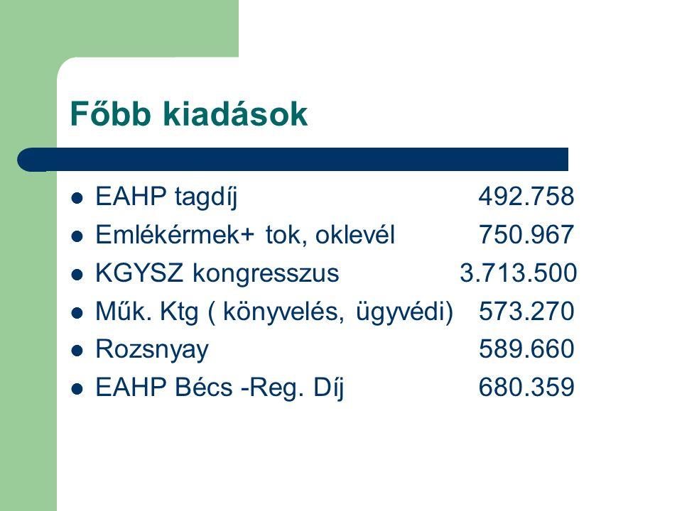 Tőke kimutatás - 2015.dec. 10. Erste ingatlan alap befektetési jegy Befektetési időpont : 2005.