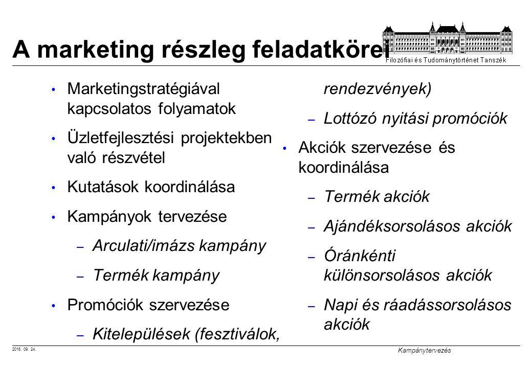 2016. 09. 24. Kampánytervezés A marketing részleg feladatkörei Marketingstratégiával kapcsolatos folyamatok Üzletfejlesztési projektekben való részvét