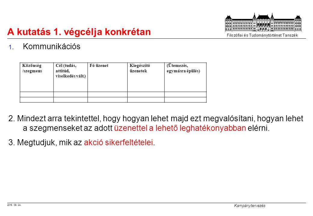 2016. 09. 24. Kampánytervezés A kutatás 1. végcélja konkrétan 1.