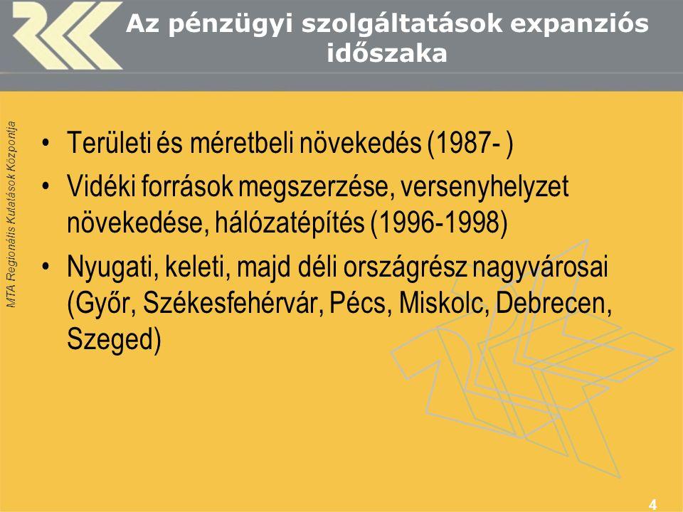 MTA Regionális Kutatások Központja 4 Az pénzügyi szolgáltatások expanziós időszaka Területi és méretbeli növekedés (1987- ) Vidéki források megszerzése, versenyhelyzet növekedése, hálózatépítés (1996-1998) Nyugati, keleti, majd déli országrész nagyvárosai (Győr, Székesfehérvár, Pécs, Miskolc, Debrecen, Szeged)