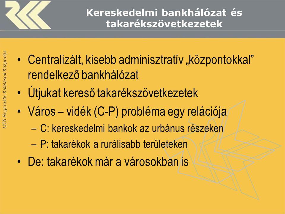 """MTA Regionális Kutatások Központja Kereskedelmi bankhálózat és takarékszövetkezetek Centralizált, kisebb adminisztratív """"központokkal rendelkező bankhálózat Útjukat kereső takarékszövetkezetek Város – vidék (C-P) probléma egy relációja –C: kereskedelmi bankok az urbánus részeken –P: takarékok a rurálisabb területeken De: takarékok már a városokban is"""