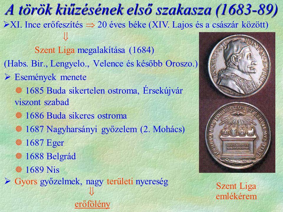  Szent Liga megalakítása (1684) (Habs.