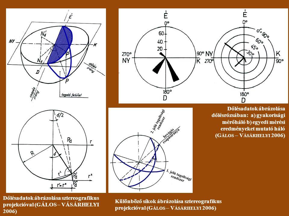 Dőlésadatok ábrázolása dőlésrózsában: a) gyakorisági mérőháló b) egyedi mérési eredményeket mutató háló (G ÁLOS – V ÁSÁRHELYI 2006) Dőlésadatok ábrázolása sztereografikus projekcióval (GÁLOS – VÁSÁRHELYI 2006) Különböző síkok ábrázolása sztereografikus projekcióval (G ÁLOS – V ÁSÁRHELYI 2006)