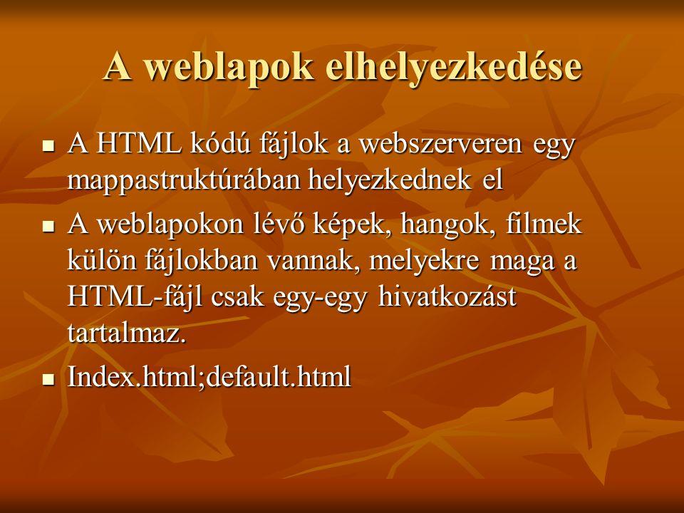 A weblapok elhelyezkedése A HTML kódú fájlok a webszerveren egy mappastruktúrában helyezkednek el A HTML kódú fájlok a webszerveren egy mappastruktúrában helyezkednek el A weblapokon lévő képek, hangok, filmek külön fájlokban vannak, melyekre maga a HTML-fájl csak egy-egy hivatkozást tartalmaz.